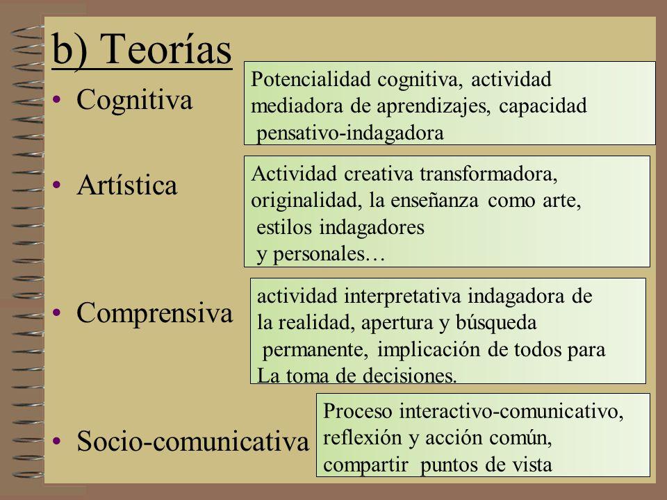 b) Teorías Cognitiva Artística Comprensiva Socio-comunicativa