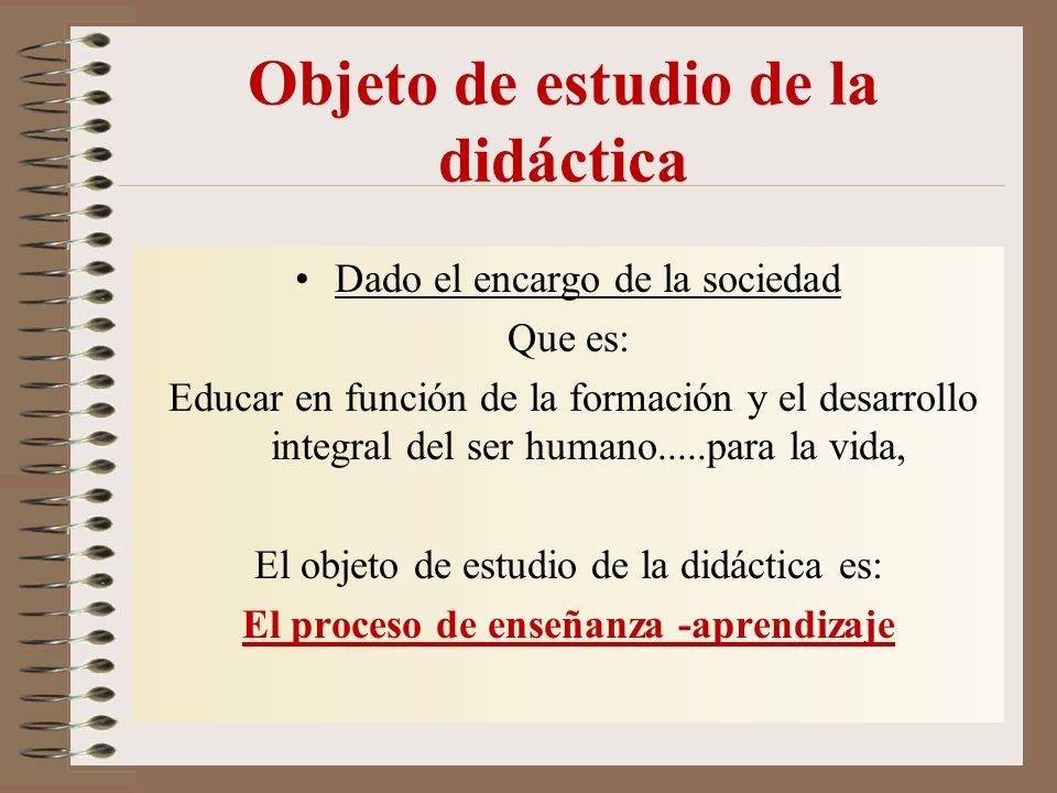 Objeto de estudio de la didáctica