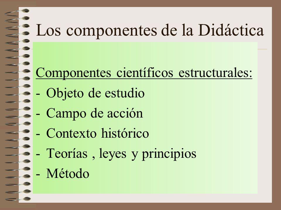 Los componentes de la Didáctica
