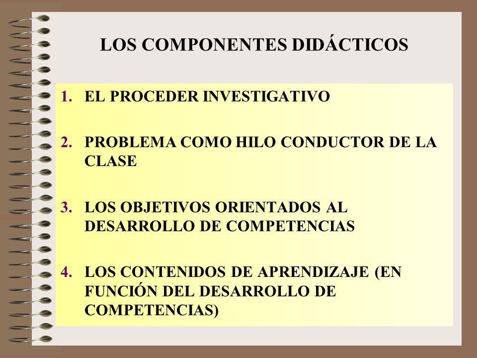 LOS COMPONENTES DIDÁCTICOS