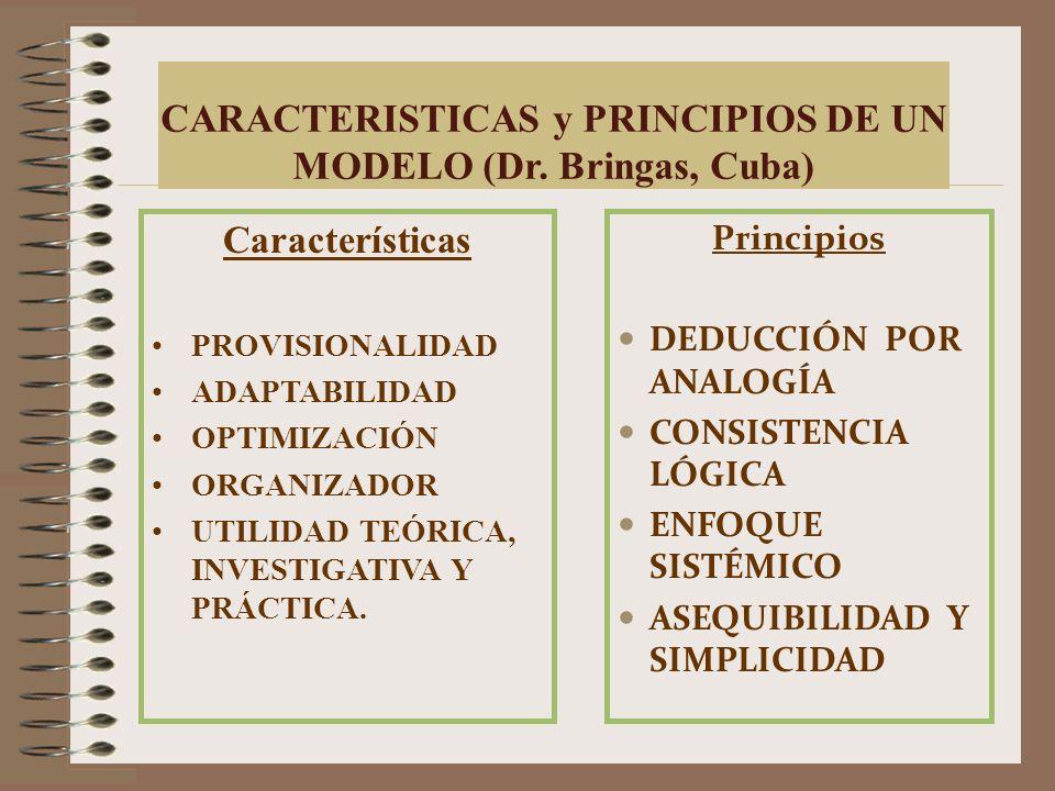 CARACTERISTICAS y PRINCIPIOS DE UN MODELO (Dr. Bringas, Cuba)