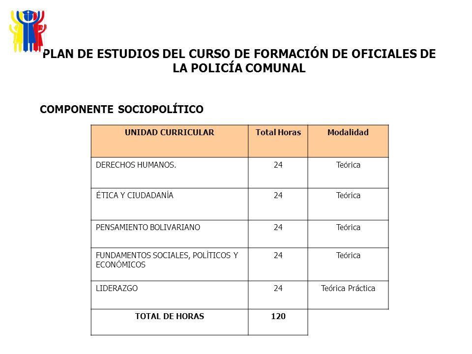 PLAN DE ESTUDIOS DEL CURSO DE FORMACIÓN DE OFICIALES DE LA POLICÍA COMUNAL