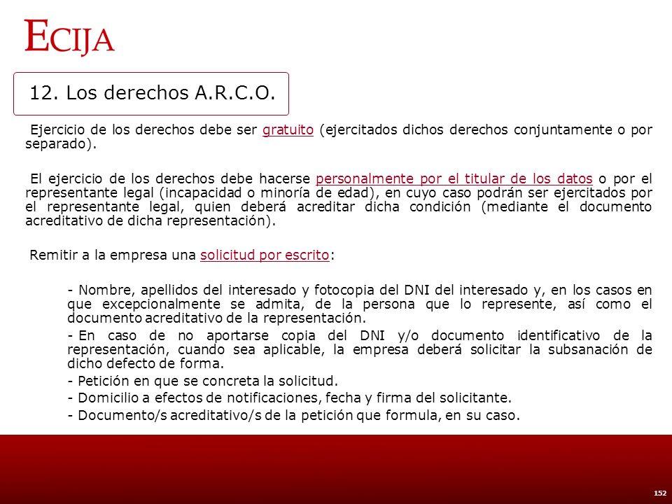 12. Los derechos A.R.C.O.