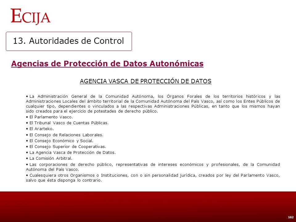 AGENCIA CATALANA DE PROTECCIÓN DE DATOS