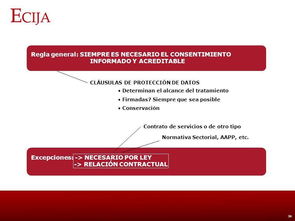 4. Conceptos, principios y obligaciones