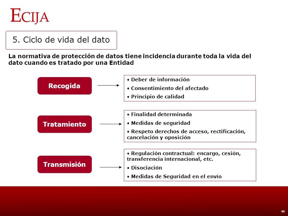 Cumplimiento normativo SISTEMAS DE INFORMACIÓN