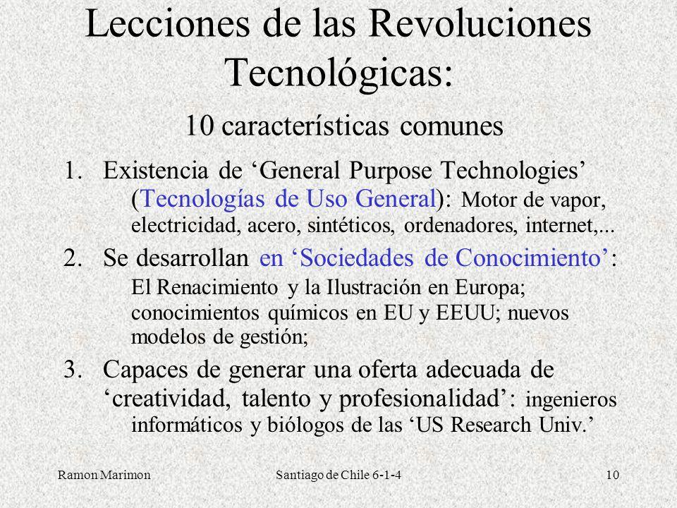 Lecciones de las Revoluciones Tecnológicas: 10 características comunes