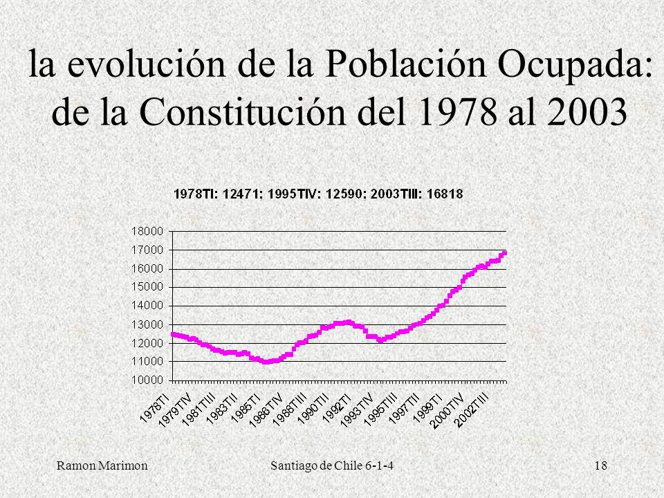 la evolución de la Población Ocupada: de la Constitución del 1978 al 2003