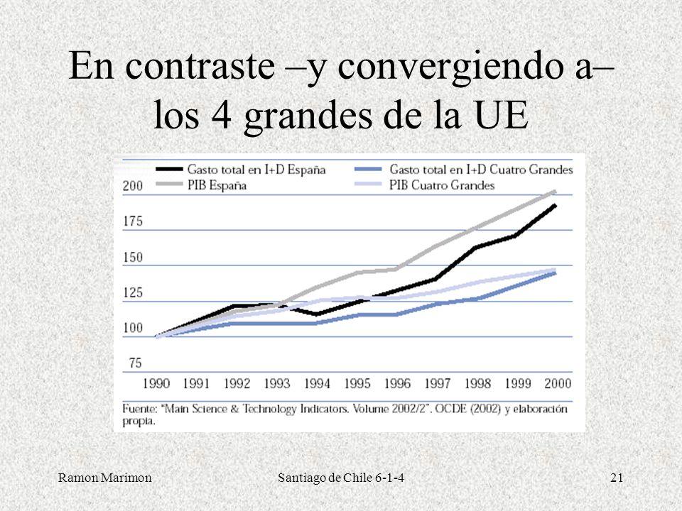 En contraste –y convergiendo a– los 4 grandes de la UE