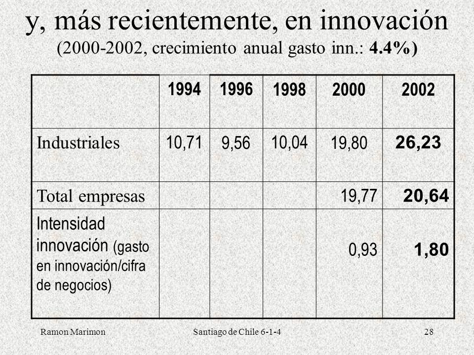 y, más recientemente, en innovación (2000-2002, crecimiento anual gasto inn.: 4.4%)
