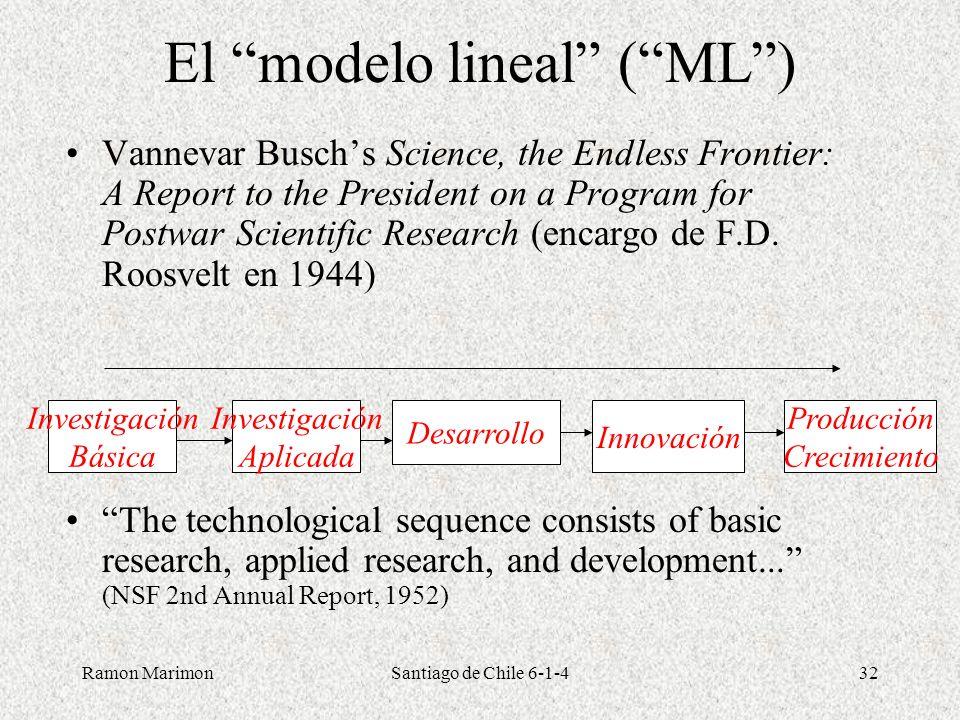 El modelo lineal ( ML )
