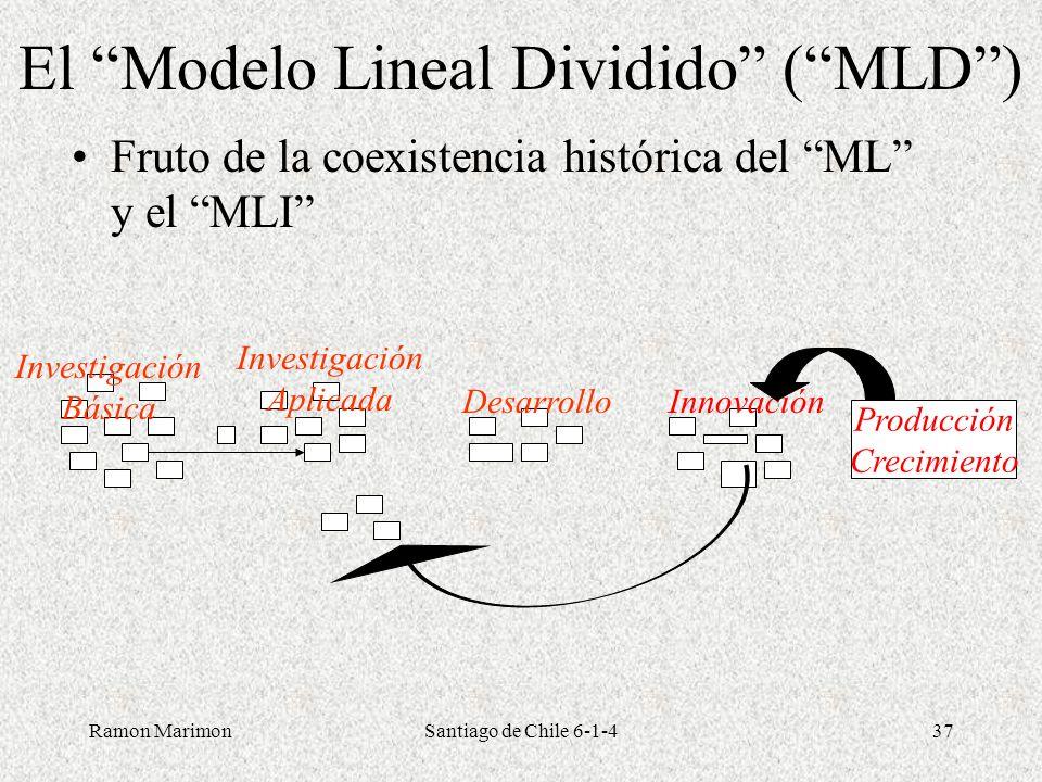 El Modelo Lineal Dividido ( MLD )