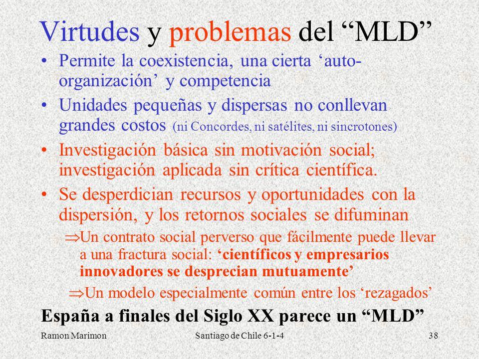 Virtudes y problemas del MLD