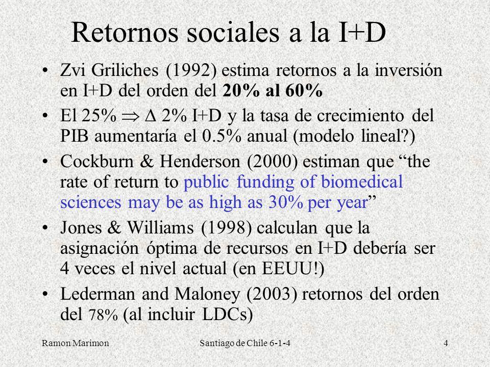 Retornos sociales a la I+D
