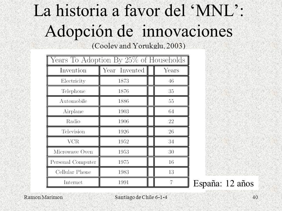 La historia a favor del 'MNL': Adopción de innovaciones (Cooley and Yorukglu, 2003)