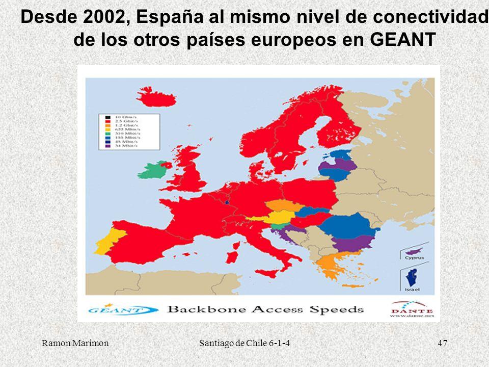 Desde 2002, España al mismo nivel de conectividad de los otros países europeos en GEANT