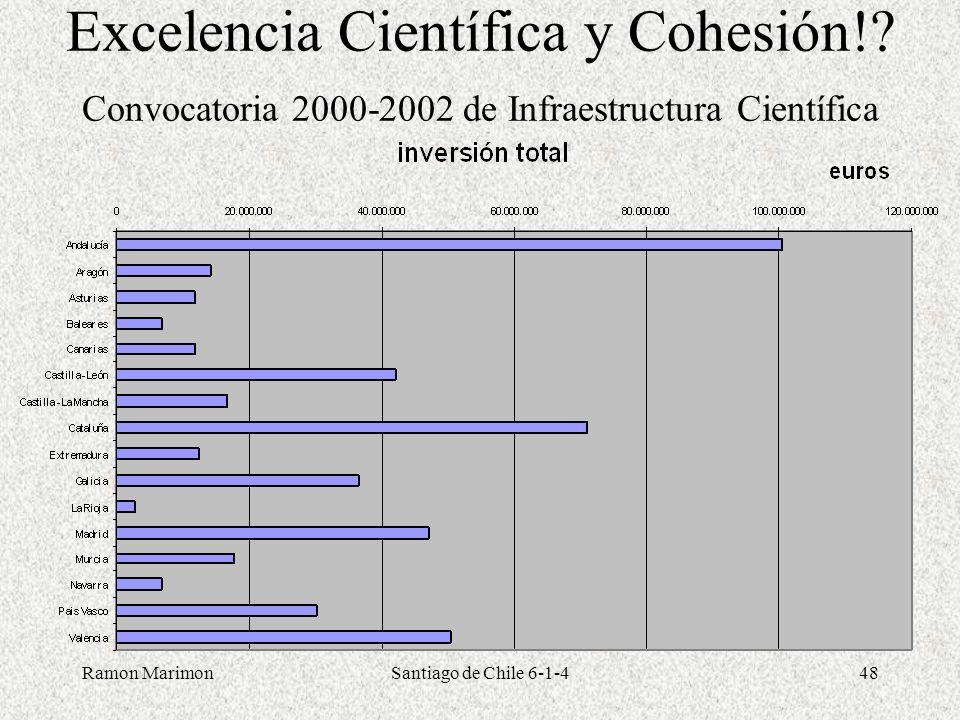 Excelencia Científica y Cohesión
