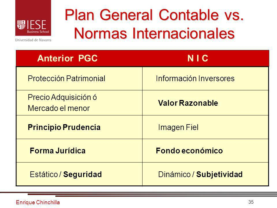 Plan General Contable vs. Normas Internacionales