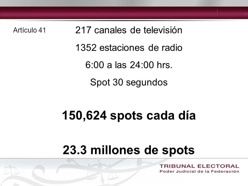 150,624 spots cada día 23.3 millones de spots