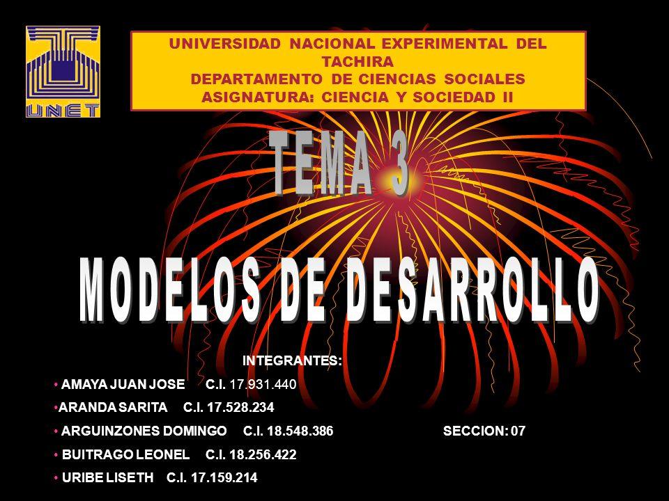 TEMA 3 MODELOS DE DESARROLLO