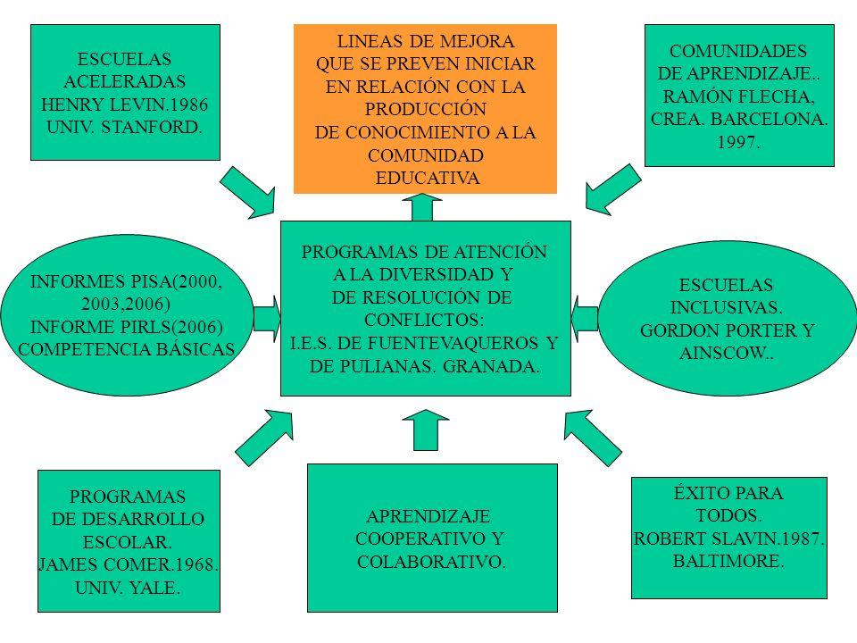 EN RELACIÓN CON LA PRODUCCIÓN DE CONOCIMIENTO A LA COMUNIDAD EDUCATIVA