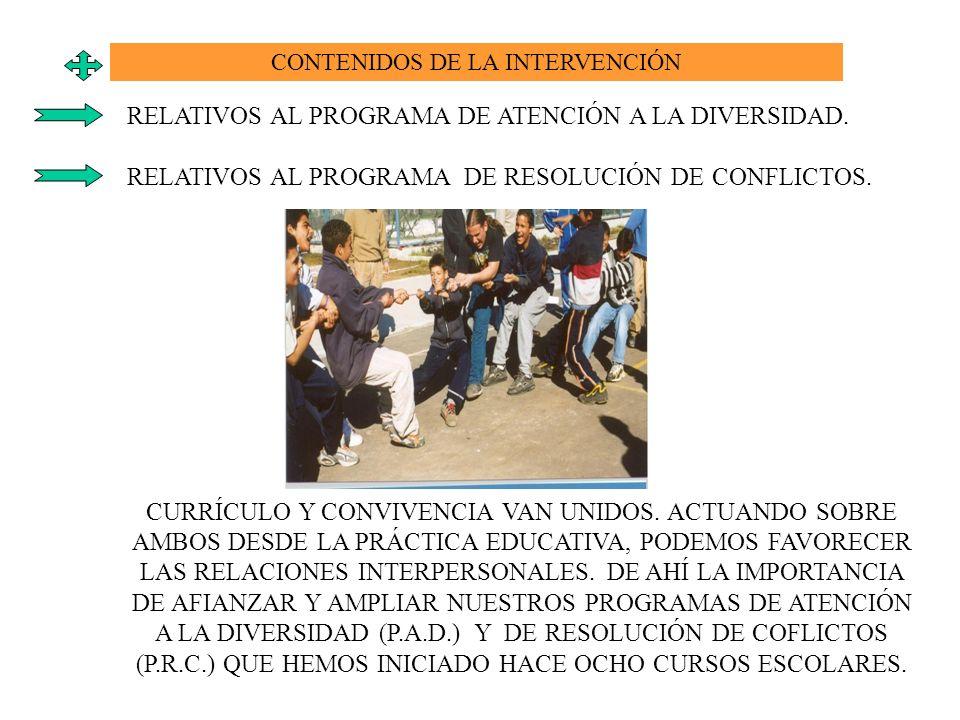CONTENIDOS DE LA INTERVENCIÓN