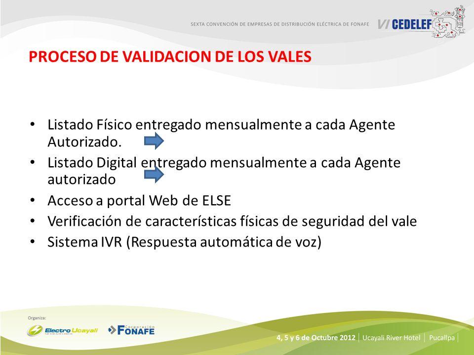 PROCESO DE VALIDACION DE LOS VALES