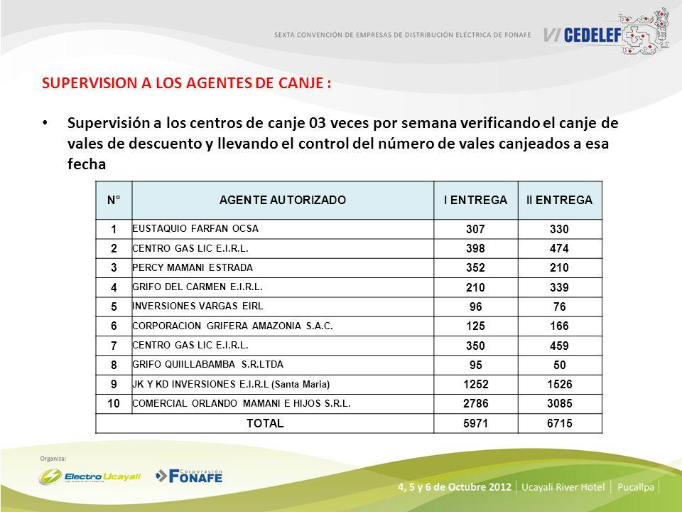 SUPERVISION A LOS AGENTES DE CANJE :