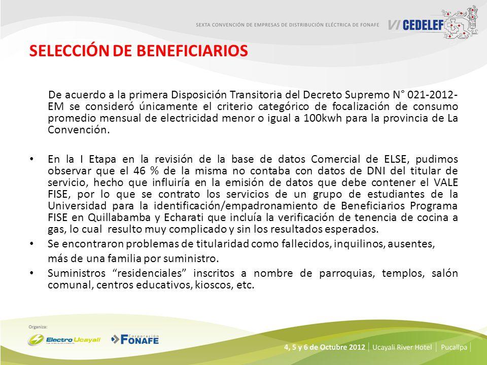 SELECCIÓN DE BENEFICIARIOS