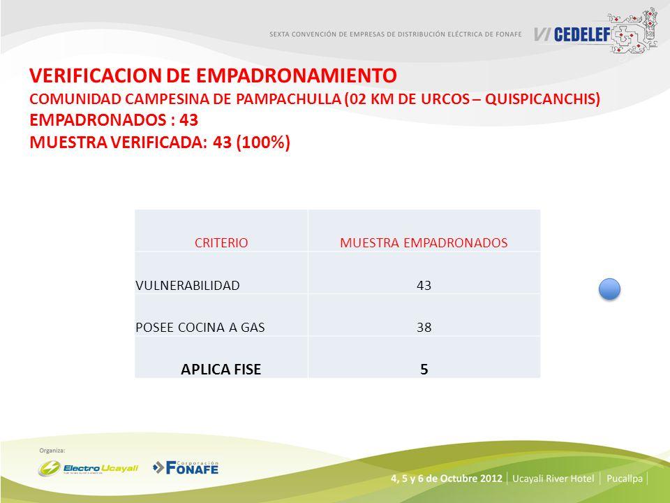 VERIFICACION DE EMPADRONAMIENTO COMUNIDAD CAMPESINA DE PAMPACHULLA (02 KM DE URCOS – QUISPICANCHIS) EMPADRONADOS : 43 MUESTRA VERIFICADA: 43 (100%)