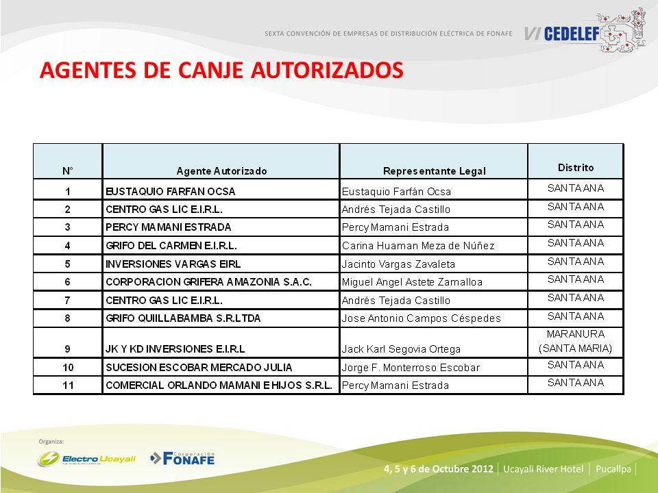 AGENTES DE CANJE AUTORIZADOS