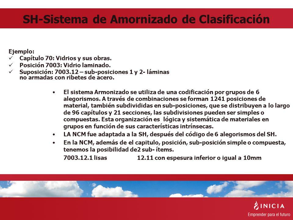 SH-Sistema de Amornizado de Clasificación