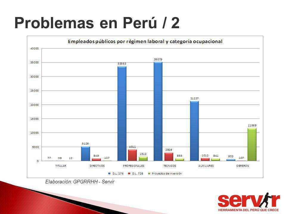 Problemas en Perú / 2 Elaboración: GPGRRHH - Servir