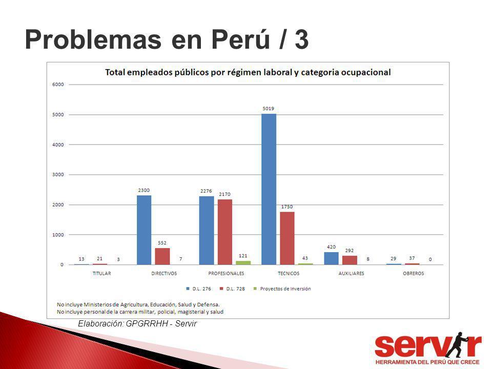 Problemas en Perú / 3 Elaboración: GPGRRHH - Servir