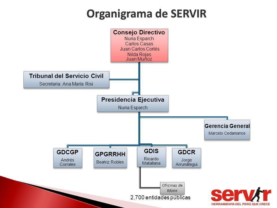 Tribunal del Servicio Civil Presidencia Ejecutiva