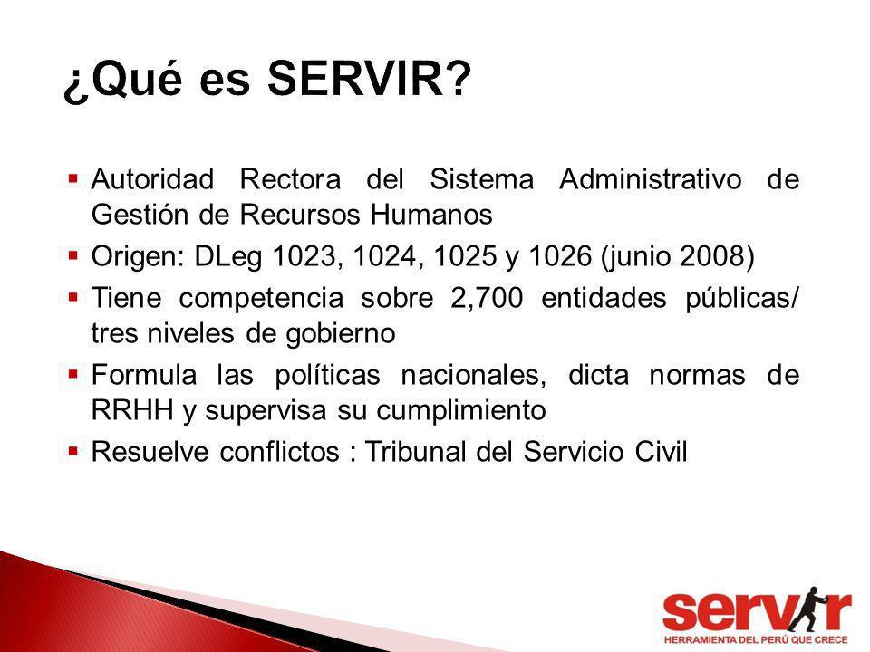 ¿Qué es SERVIR Autoridad Rectora del Sistema Administrativo de Gestión de Recursos Humanos. Origen: DLeg 1023, 1024, 1025 y 1026 (junio 2008)