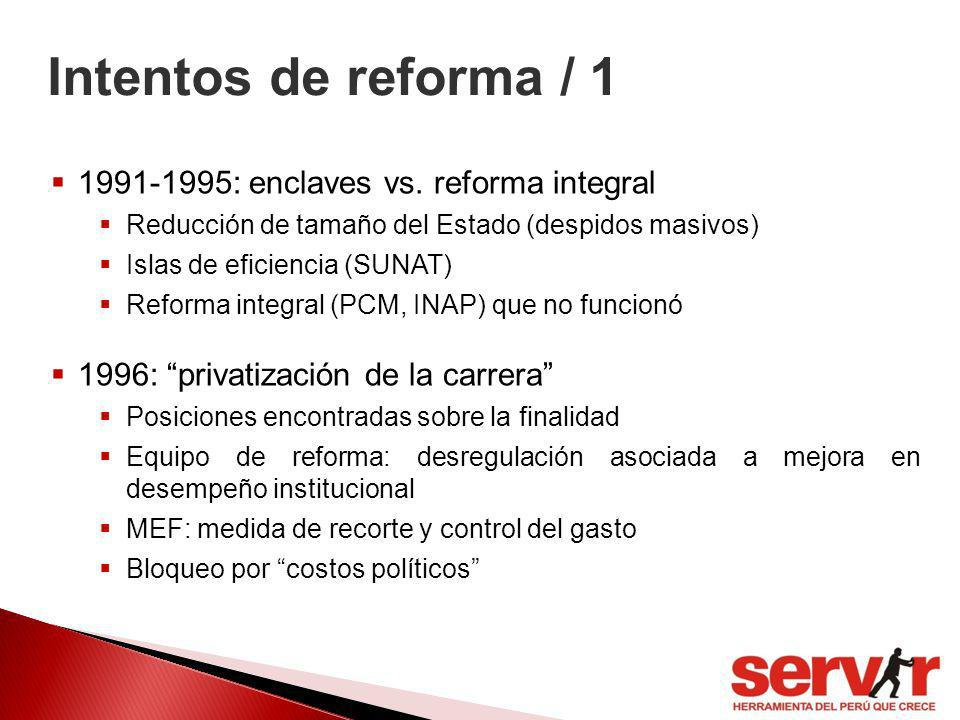 Intentos de reforma / 1 1991-1995: enclaves vs. reforma integral