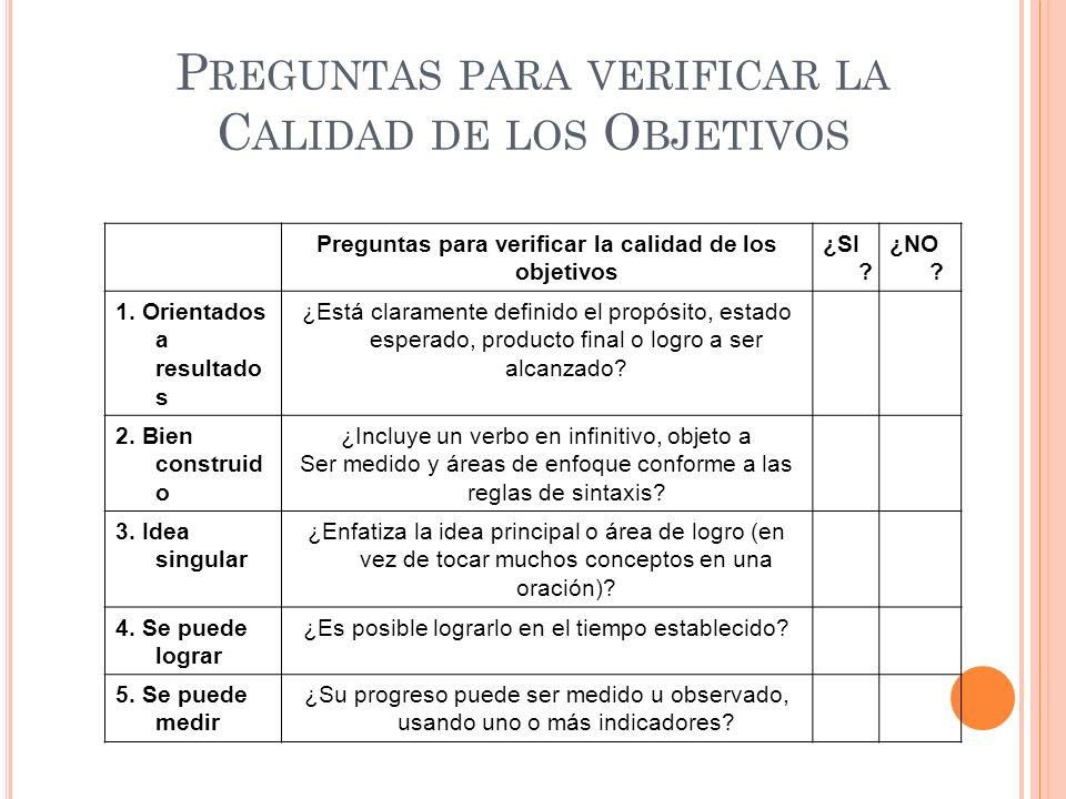 Preguntas para verificar la Calidad de los Objetivos