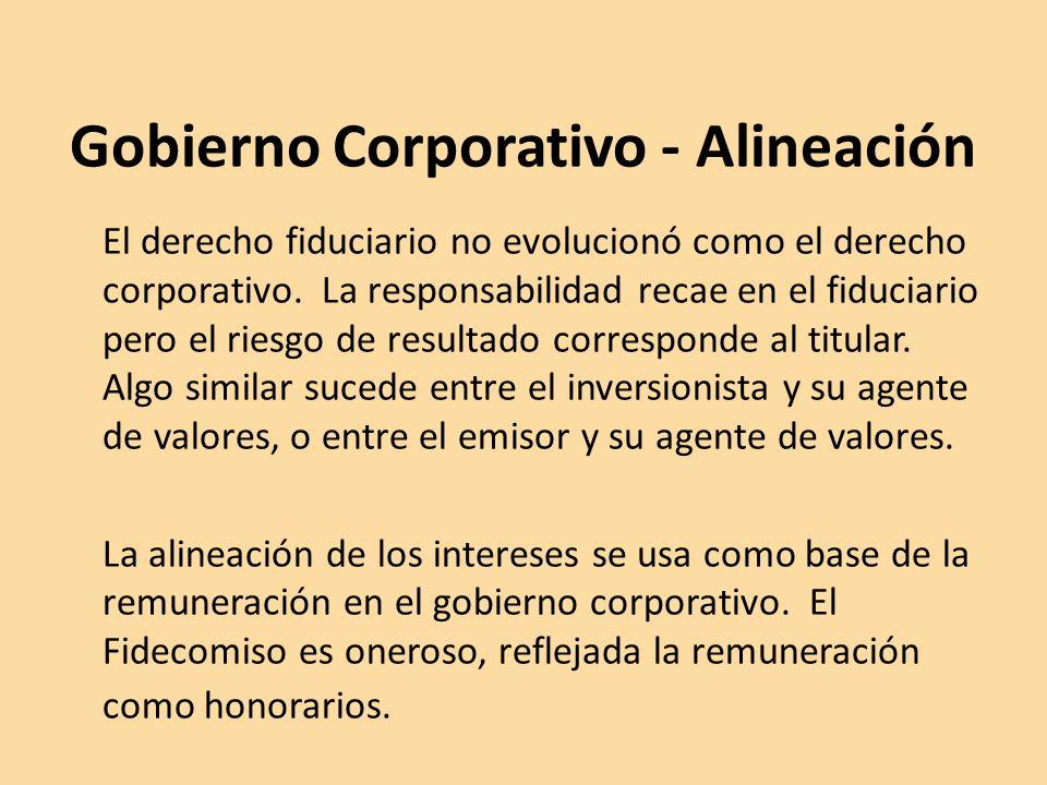 Gobierno Corporativo - Alineación