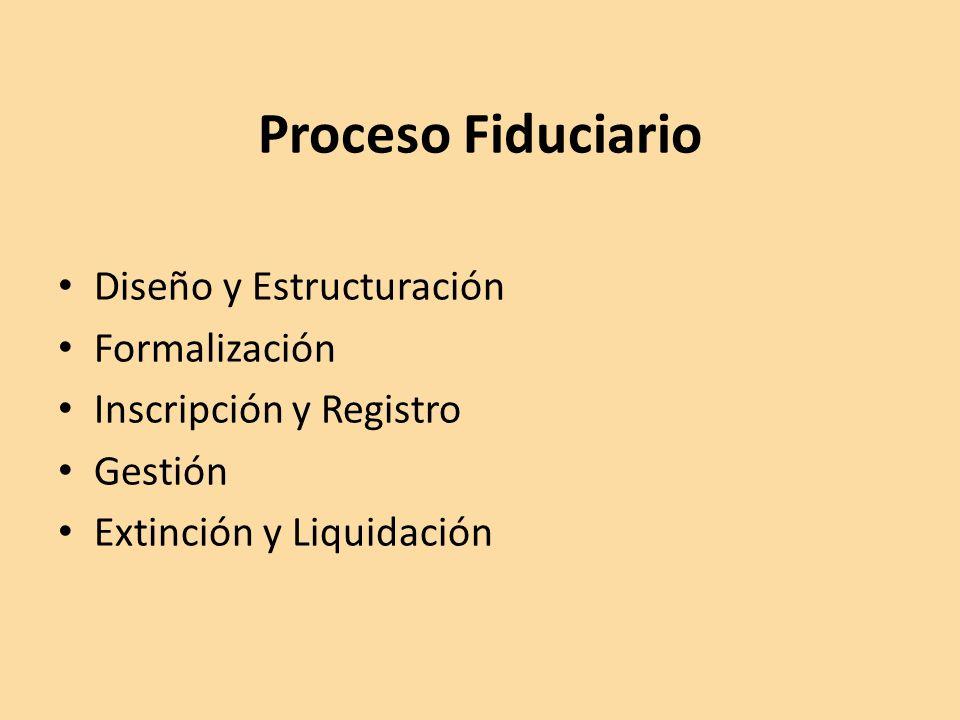 Proceso Fiduciario Diseño y Estructuración Formalización