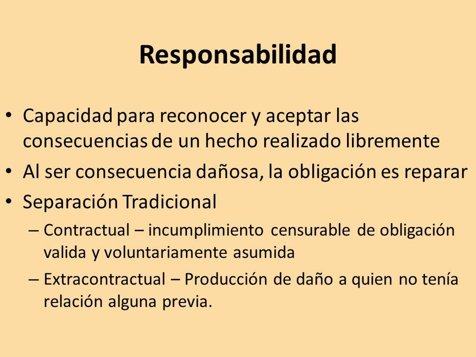 Responsabilidad Capacidad para reconocer y aceptar las consecuencias de un hecho realizado libremente.