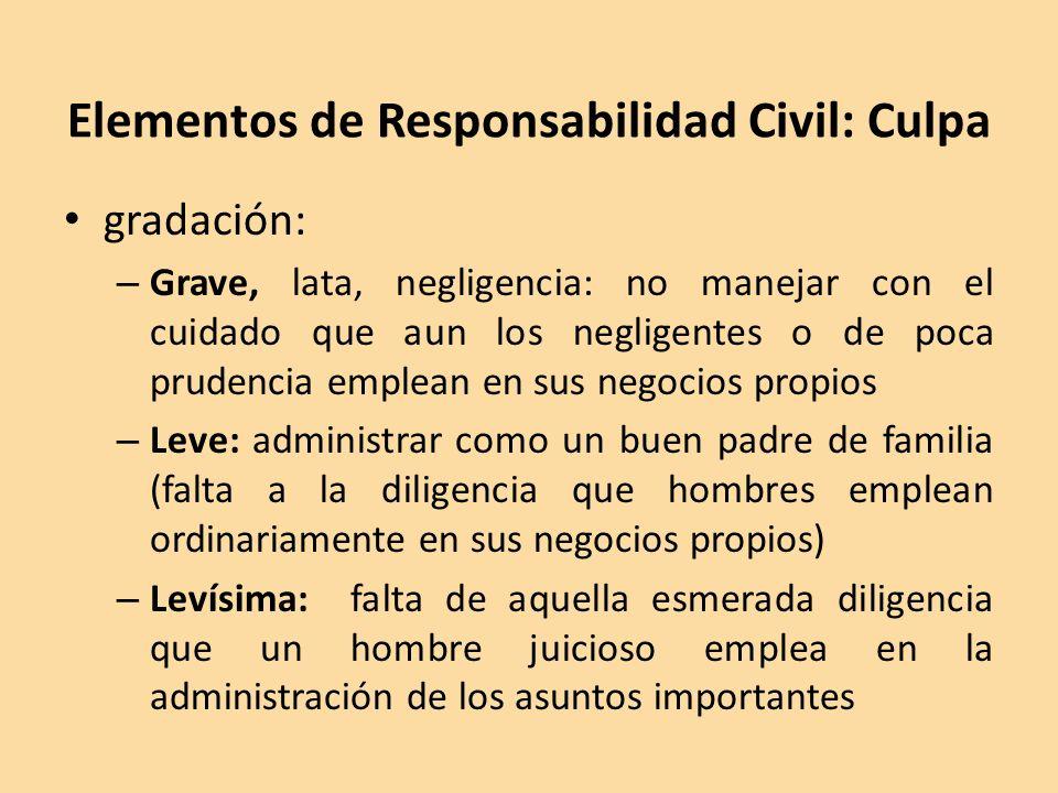 Elementos de Responsabilidad Civil: Culpa