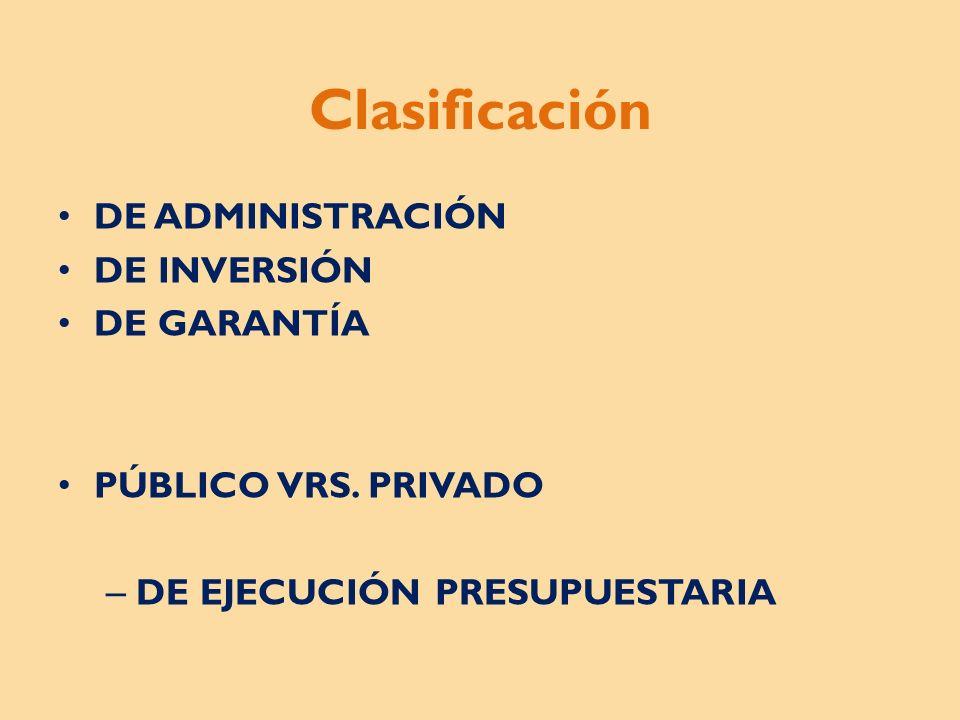 Clasificación DE ADMINISTRACIÓN DE INVERSIÓN DE GARANTÍA
