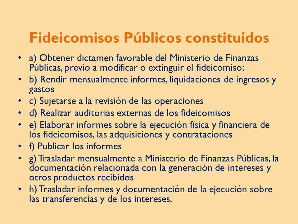 Fideicomisos Públicos constituidos
