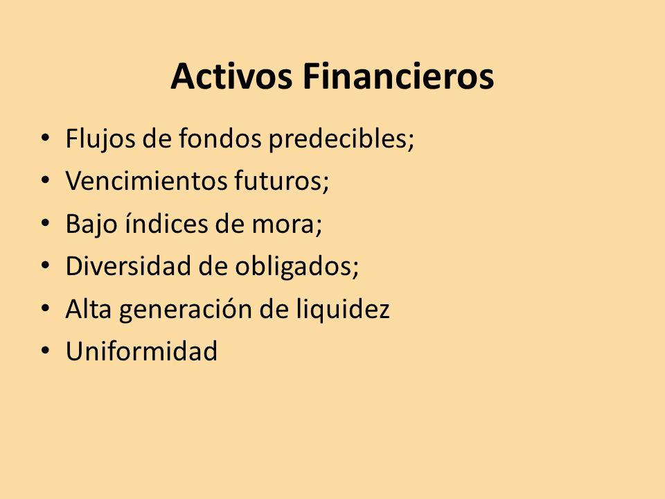 Activos Financieros Flujos de fondos predecibles;