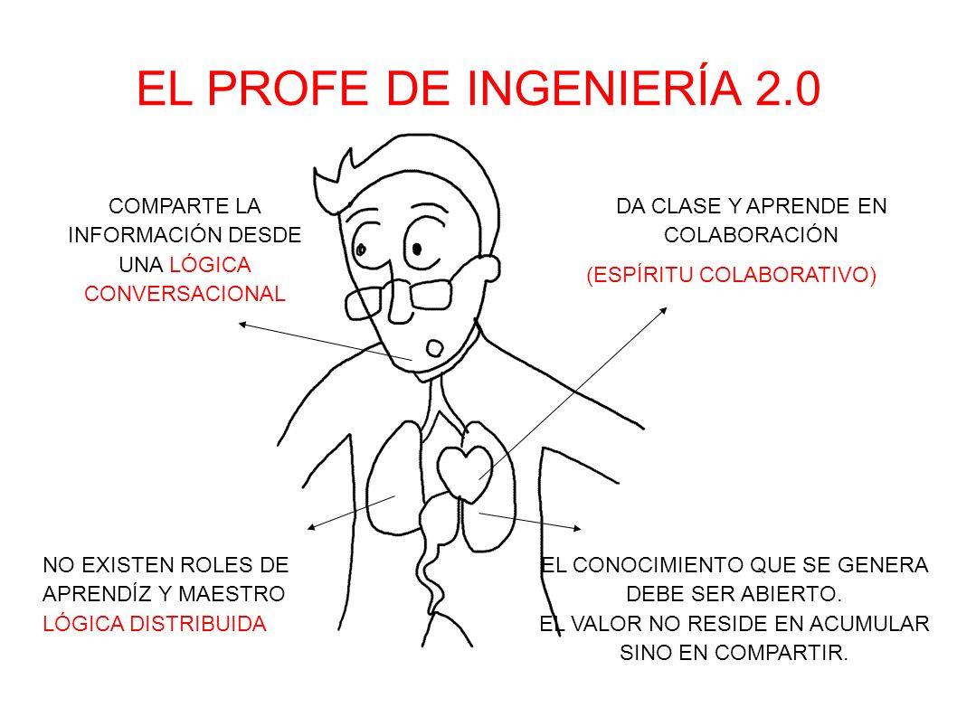 EL PROFE DE INGENIERÍA 2.0 COMPARTE LA INFORMACIÓN DESDE