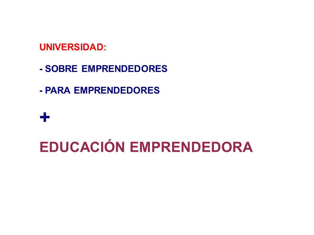 + EDUCACIÓN EMPRENDEDORA UNIVERSIDAD: - SOBRE EMPRENDEDORES