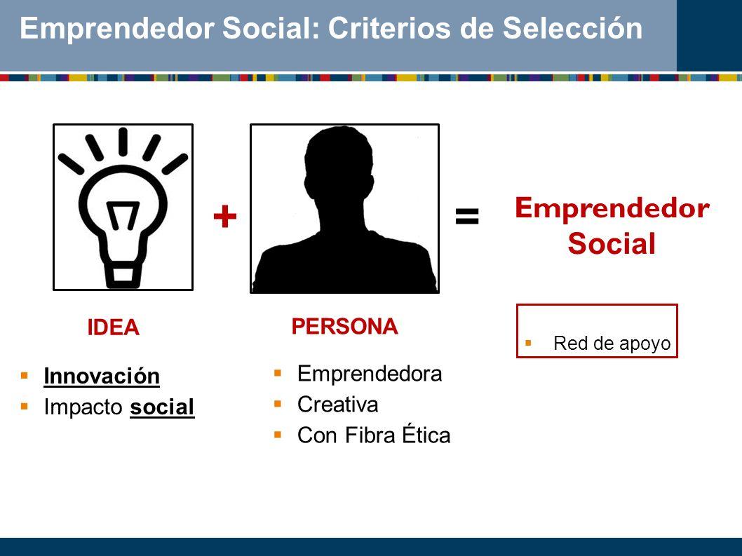 + = Emprendedor Social: Criterios de Selección Emprendedor Social IDEA