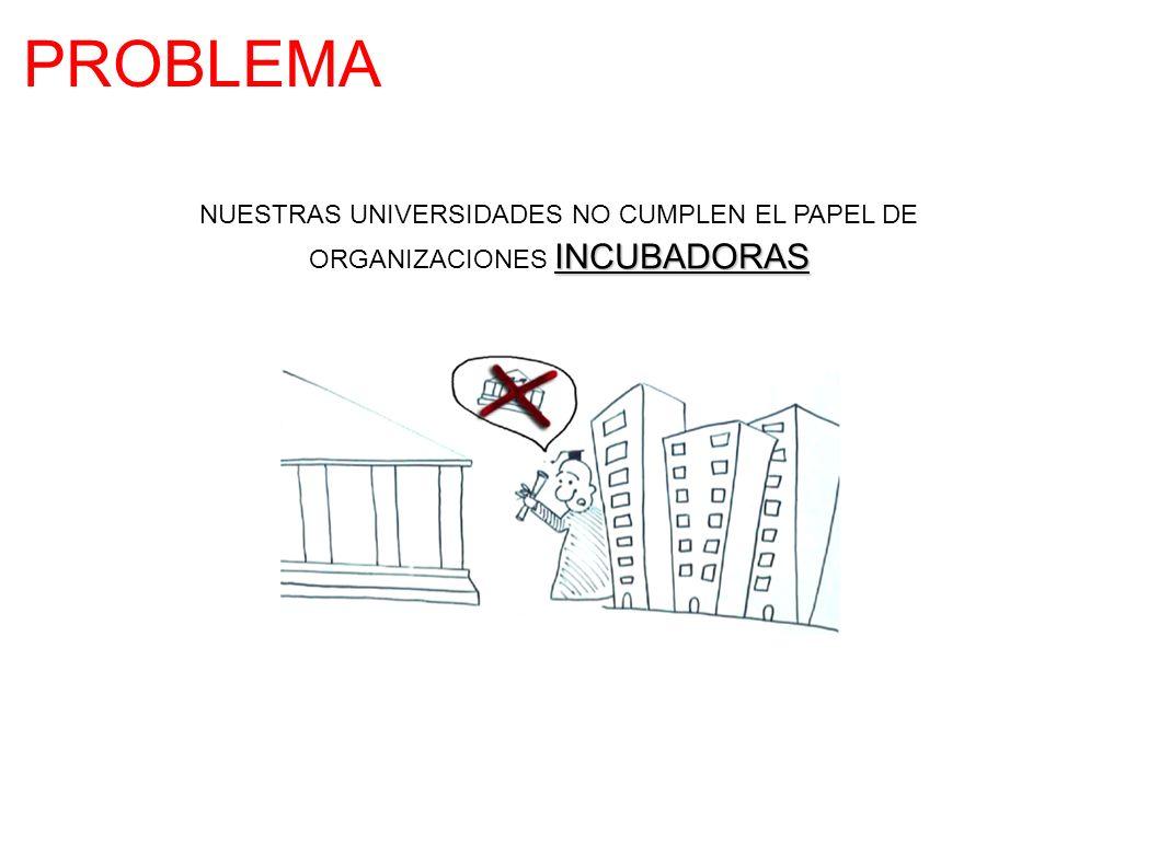 PROBLEMA NUESTRAS UNIVERSIDADES NO CUMPLEN EL PAPEL DE ORGANIZACIONES INCUBADORAS 5