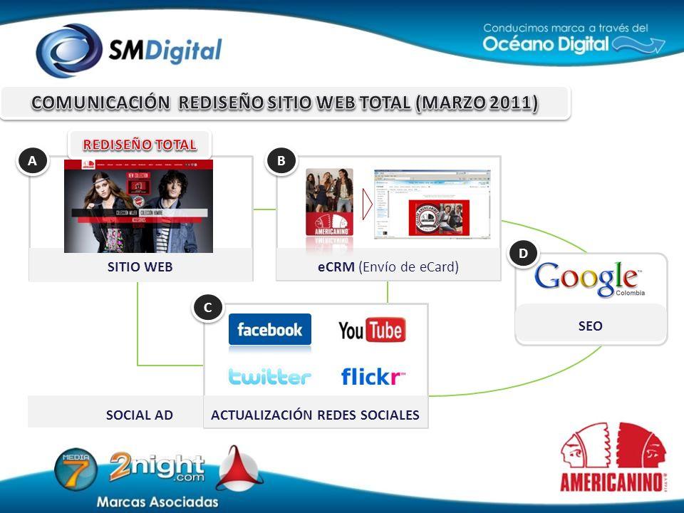 COMUNICACIÓN REDISEÑO SITIO WEB TOTAL (MARZO 2011)